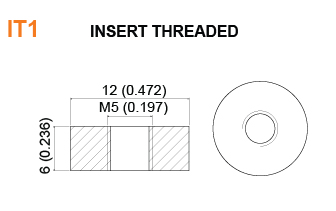 IT1 - Battery Insert Threaded Specifications