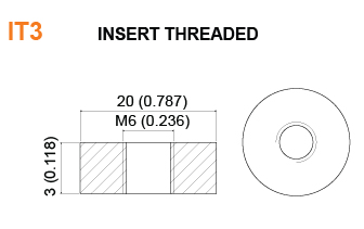 IT3 - Battery Insert Threaded Specifications