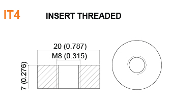 It4 - Battery Insert Threaded Specifications